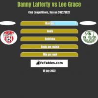 Danny Lafferty vs Lee Grace h2h player stats