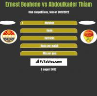 Ernest Boahene vs Abdoulkader Thiam h2h player stats