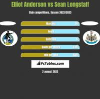 Elliot Anderson vs Sean Longstaff h2h player stats