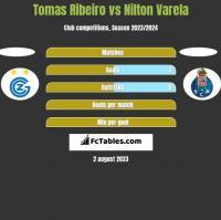 Tomas Ribeiro vs Nilton Varela h2h player stats