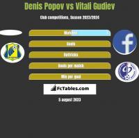Denis Popov vs Vitali Gudiev h2h player stats
