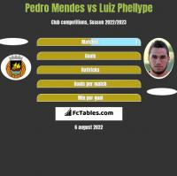 Pedro Mendes vs Luiz Phellype h2h player stats