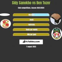 Sidy Sanokho vs Ben Tozer h2h player stats
