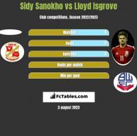 Sidy Sanokho vs Lloyd Isgrove h2h player stats
