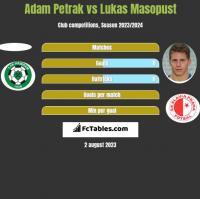 Adam Petrak vs Lukas Masopust h2h player stats
