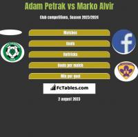 Adam Petrak vs Marko Alvir h2h player stats