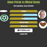 Adam Petrak vs Michal Skoda h2h player stats