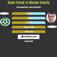 Adam Petrak vs Nicolae Stanciu h2h player stats