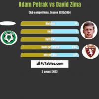 Adam Petrak vs David Zima h2h player stats
