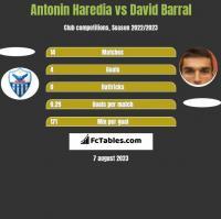Antonin Haredia vs David Barral h2h player stats