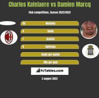 Charles Katelaere vs Damien Marcq h2h player stats