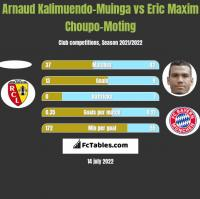 Arnaud Kalimuendo-Muinga vs Eric Maxim Choupo-Moting h2h player stats