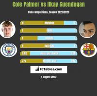 Cole Palmer vs Ilkay Guendogan h2h player stats