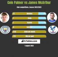Cole Palmer vs James McArthur h2h player stats