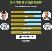 Cole Palmer vs Kyle Walker h2h player stats