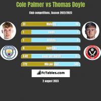 Cole Palmer vs Thomas Doyle h2h player stats