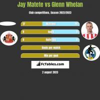 Jay Matete vs Glenn Whelan h2h player stats