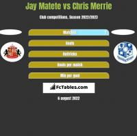 Jay Matete vs Chris Merrie h2h player stats