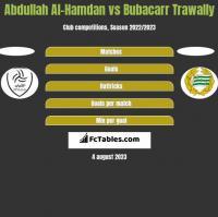 Abdullah Al-Hamdan vs Bubacarr Trawally h2h player stats