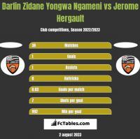 Darlin Zidane Yongwa Ngameni vs Jerome Hergault h2h player stats