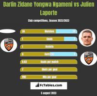 Darlin Zidane Yongwa Ngameni vs Julien Laporte h2h player stats