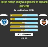 Darlin Zidane Yongwa Ngameni vs Armand Lauriente h2h player stats