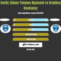 Darlin Zidane Yongwa Ngameni vs Brahima Doukansy h2h player stats
