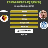 Kwadwo Baah vs Jay Spearing h2h player stats