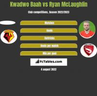 Kwadwo Baah vs Ryan McLaughlin h2h player stats
