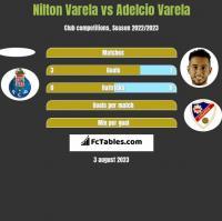 Nilton Varela vs Adelcio Varela h2h player stats