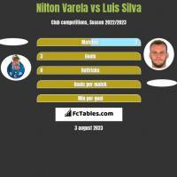 Nilton Varela vs Luis Silva h2h player stats