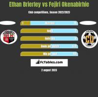 Ethan Brierley vs Fejiri Okenabirhie h2h player stats