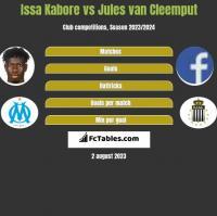 Issa Kabore vs Jules van Cleemput h2h player stats