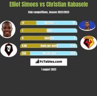 Elliot Simoes vs Christian Kabasele h2h player stats