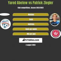 Yared Abetew vs Patrick Ziegler h2h player stats
