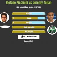 Stefano Piccinini vs Jeremy Toljan h2h player stats