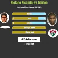 Stefano Piccinini vs Marlon h2h player stats