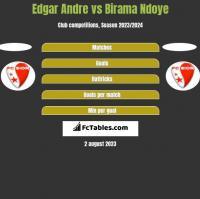Edgar Andre vs Birama Ndoye h2h player stats