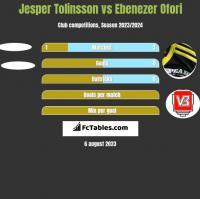 Jesper Tolinsson vs Ebenezer Ofori h2h player stats