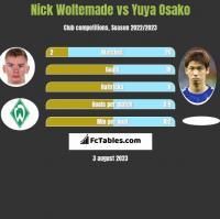 Nick Woltemade vs Yuya Osako h2h player stats