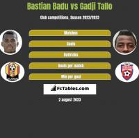 Bastian Badu vs Gadji Tallo h2h player stats