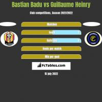 Bastian Badu vs Guillaume Heinry h2h player stats