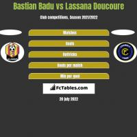 Bastian Badu vs Lassana Doucoure h2h player stats