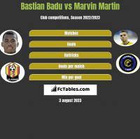 Bastian Badu vs Marvin Martin h2h player stats