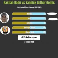 Bastian Badu vs Yannick Arthur Gomis h2h player stats