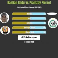 Bastian Badu vs Frantzdy Pierrot h2h player stats