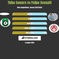 Thibo Somers vs Felipe Avenatti h2h player stats