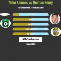 Thibo Somers vs Thomas Henry h2h player stats
