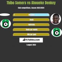 Thibo Somers vs Ahoueke Denkey h2h player stats