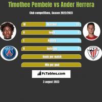 Timothee Pembele vs Ander Herrera h2h player stats